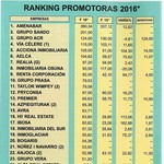 IBOSA destaca entre las principales empresas promotoras a nivel nacional.